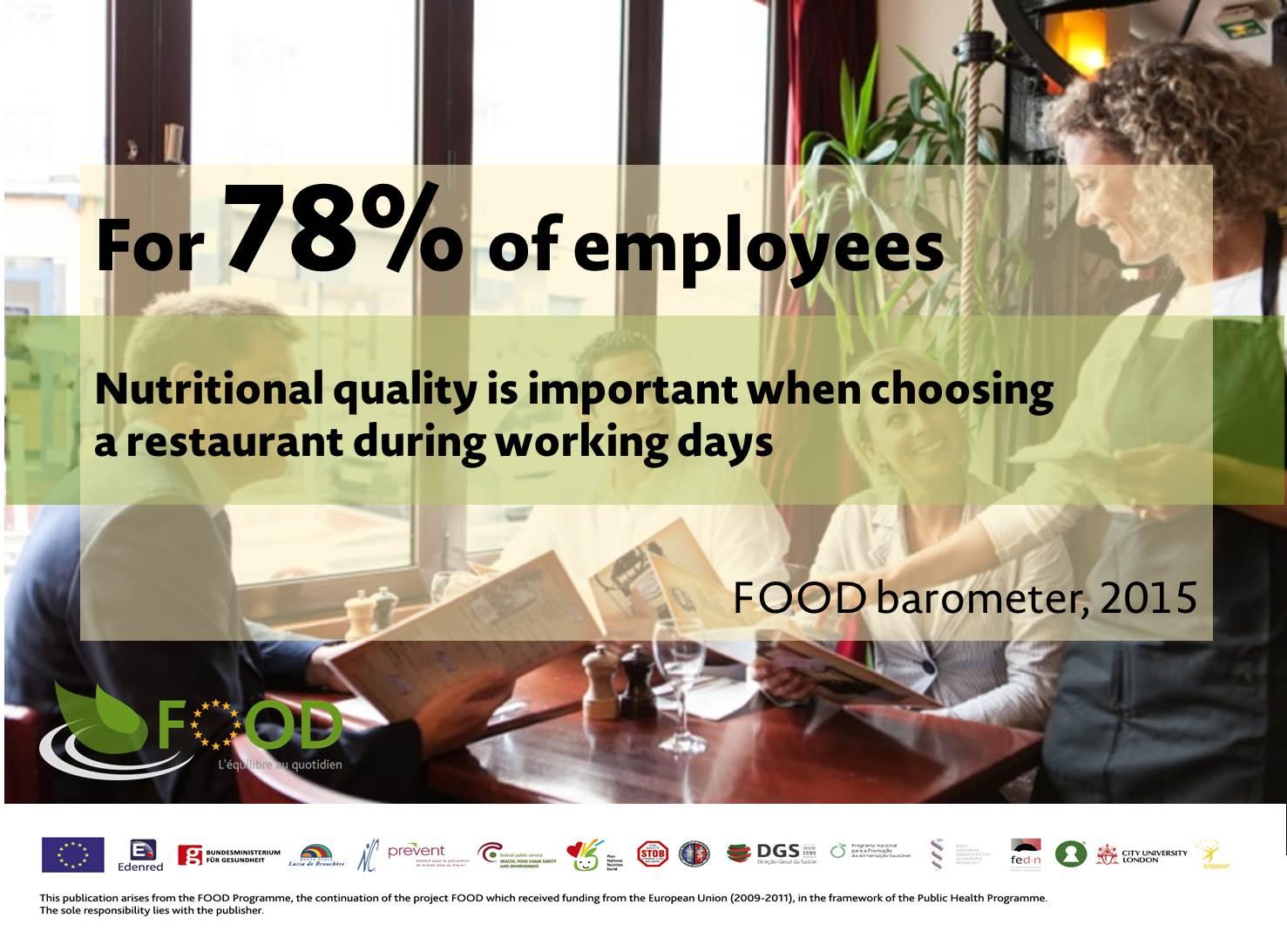 Há mais pessoas a optarem por refeições saudáveis nos restaurantes | Nutrimento