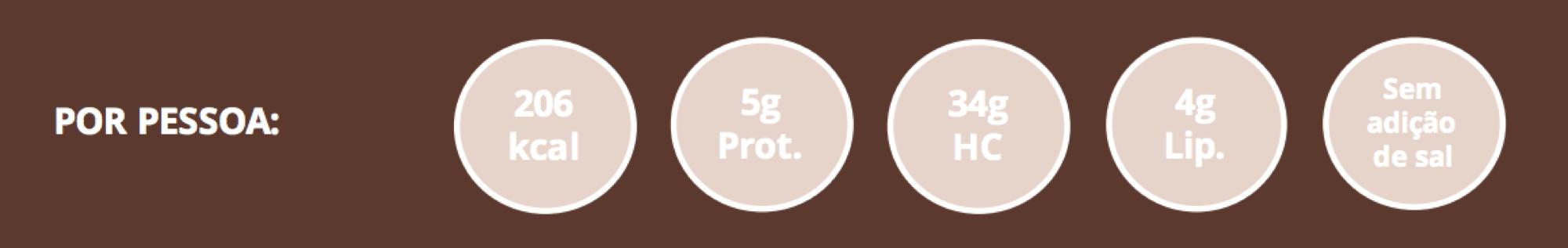 Sopa de castanha | uma receita saudável para este São Martinho 1