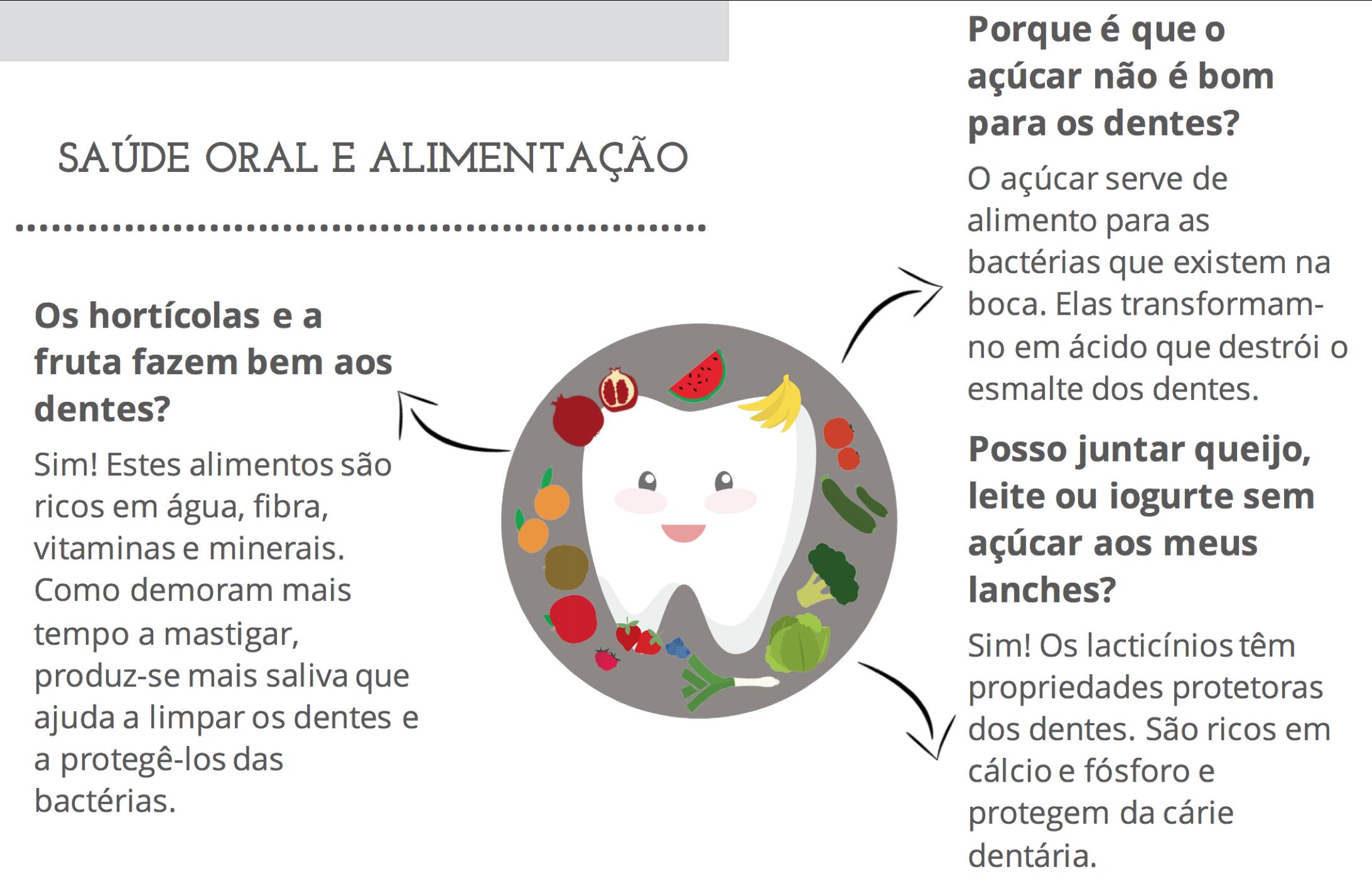 Saúde oral e alimentação com lanches saudáveis 1