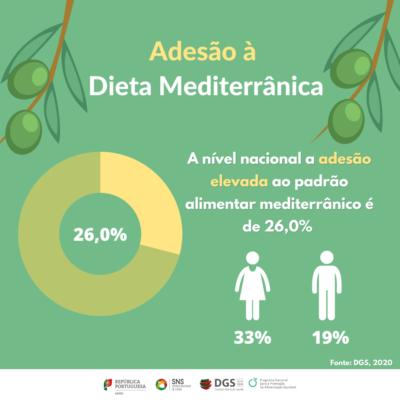 Dia Mundial da Alimentação 2020 12