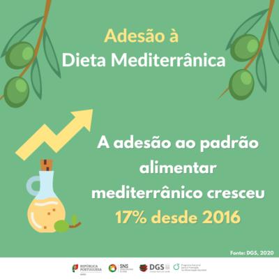 Dia Mundial da Alimentação 2020 13
