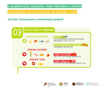 Dia Mundial da Luta Contra o Cancro 2021 5