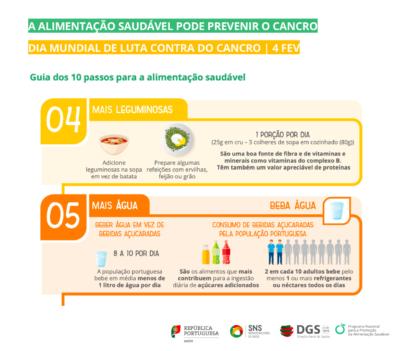 Dia Mundial da Luta Contra o Cancro 2021 6