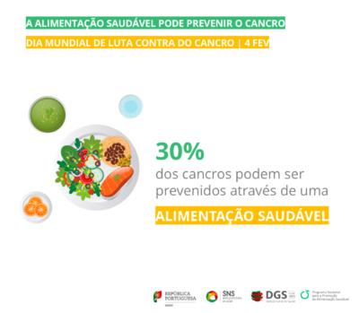 Dia Mundial da Luta Contra o Cancro 2021 1