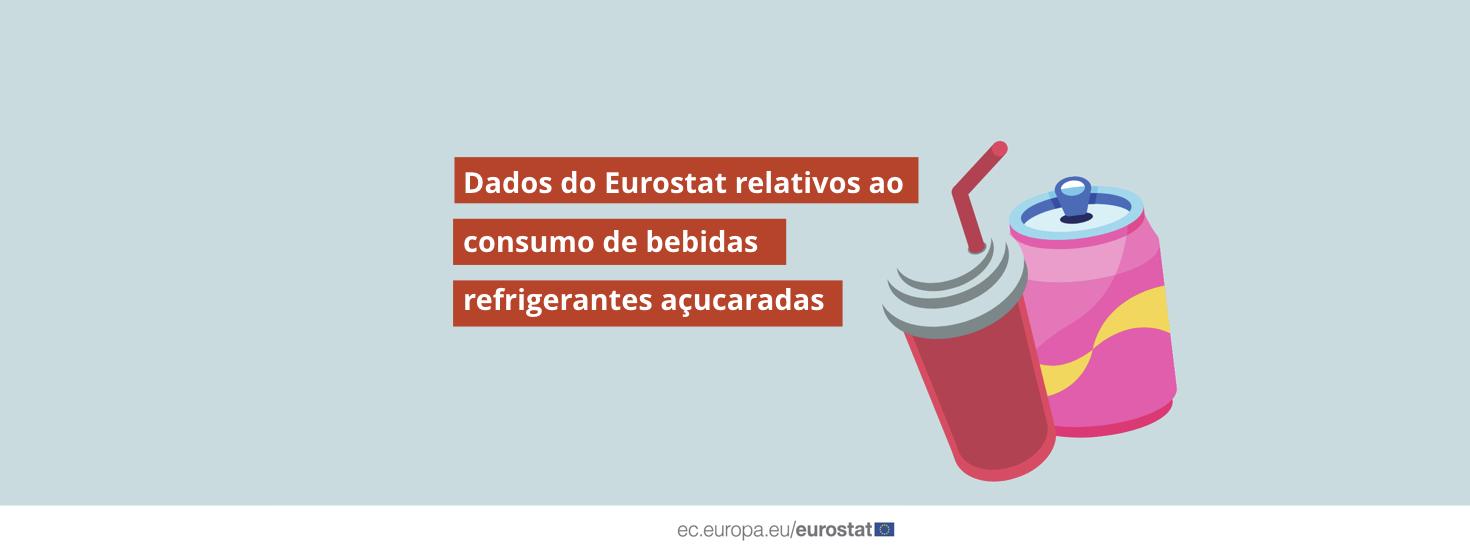 Dados do eurostat relativos ao consumo de bebidas refrigerantes açucaradas